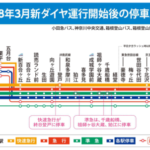 小田急線ダイヤ改正!狛江駅に準急が停車!